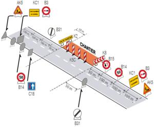 Implantation de signalisation temporaire sur chaussée à circulation à double sens - Groupe Self Signal