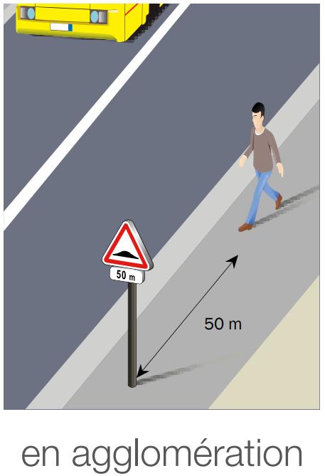 Implantation des panneaux de danger en agglomération - Groupe Self Signal