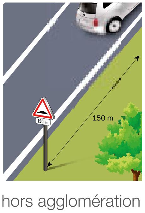 Implantation des panneaux de danger hors agglomération - Groupe Self Signal