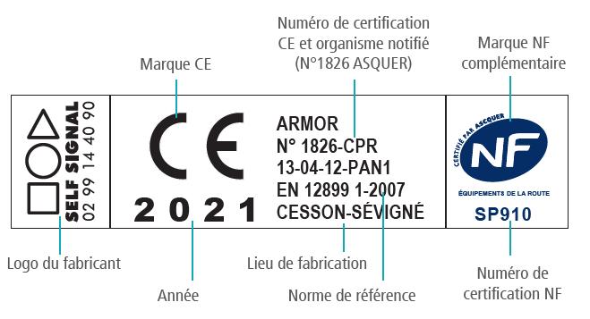 Explication d'une étiquette de certification NF et CE pour panneaux de signalisation permanents - Groupe Self Signal
