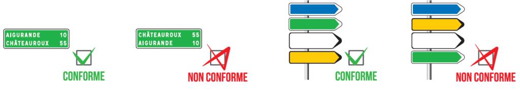 Règle de continuité et de conformité pour la signalisation directionnelle - Groupe Self Signal