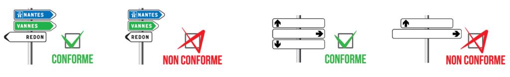 Règle d'homogénéité et de conformité pour la signalisation directionnelle - Groupe Self Signal